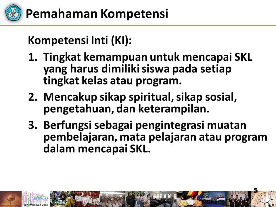 Pemahaman Kompetensi Kompetensi Inti (KI):