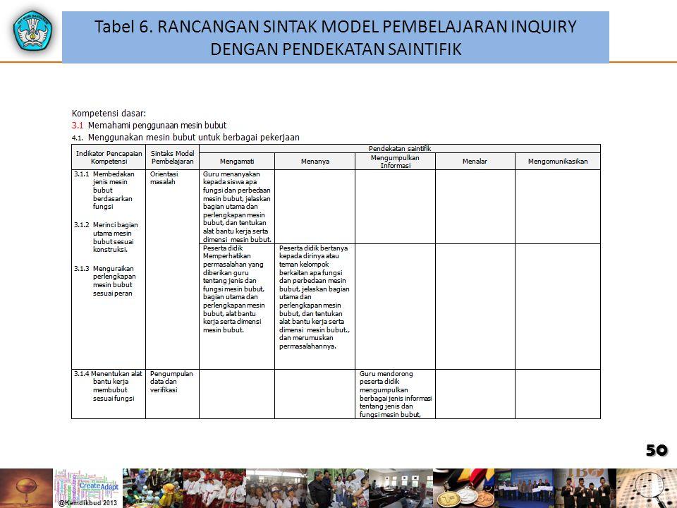 Tabel 6. RANCANGAN SINTAK MODEL PEMBELAJARAN INQUIRY DENGAN PENDEKATAN SAINTIFIK