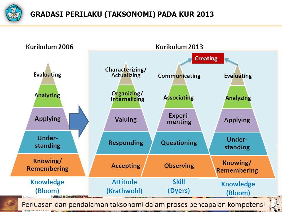 Perluasan dan pendalaman taksonomi dalam proses pencapaian kompetensi