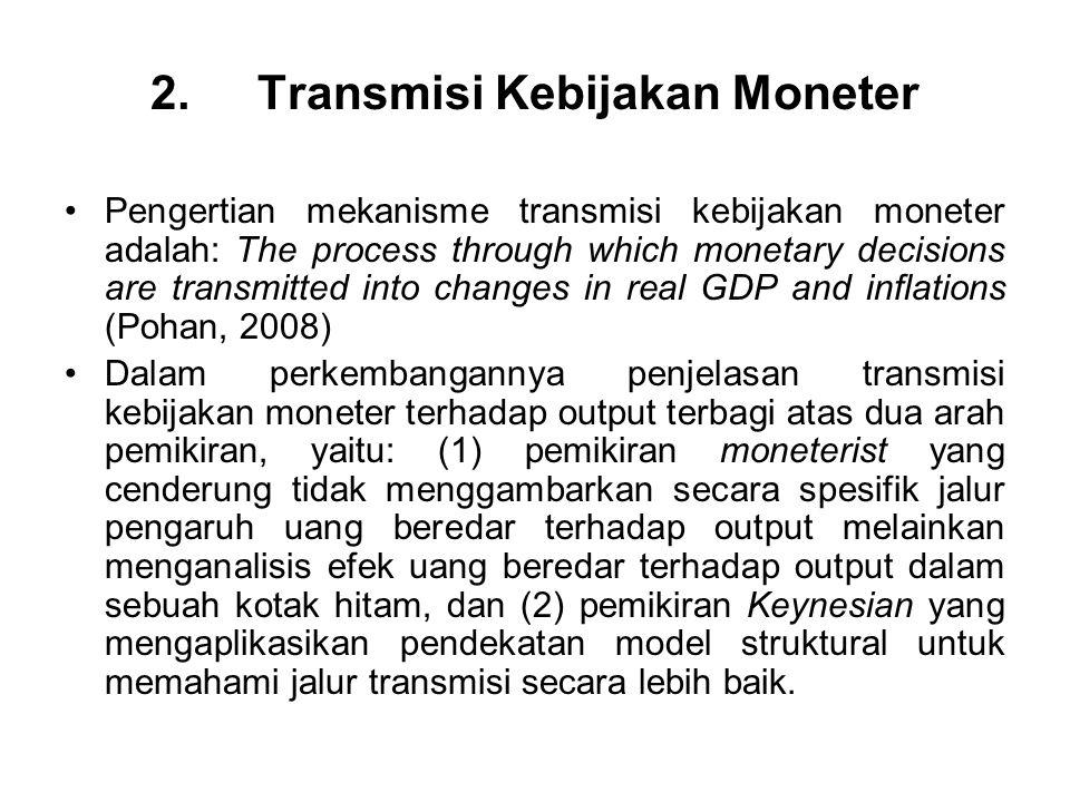 2. Transmisi Kebijakan Moneter