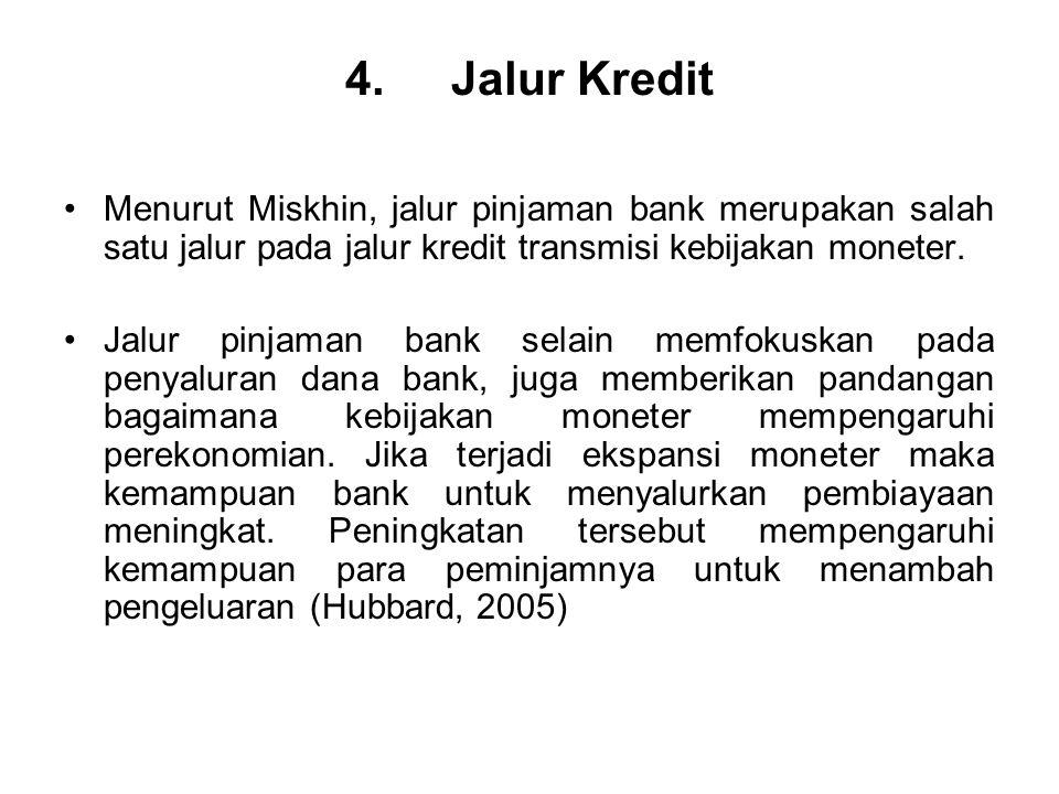 4. Jalur Kredit Menurut Miskhin, jalur pinjaman bank merupakan salah satu jalur pada jalur kredit transmisi kebijakan moneter.