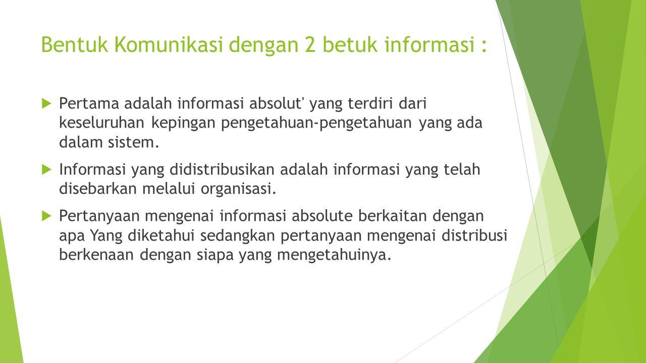 Bentuk Komunikasi dengan 2 betuk informasi :