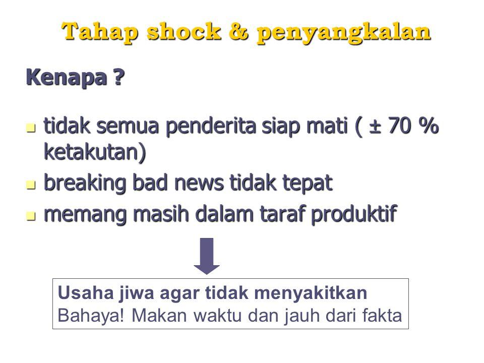 Tahap shock & penyangkalan