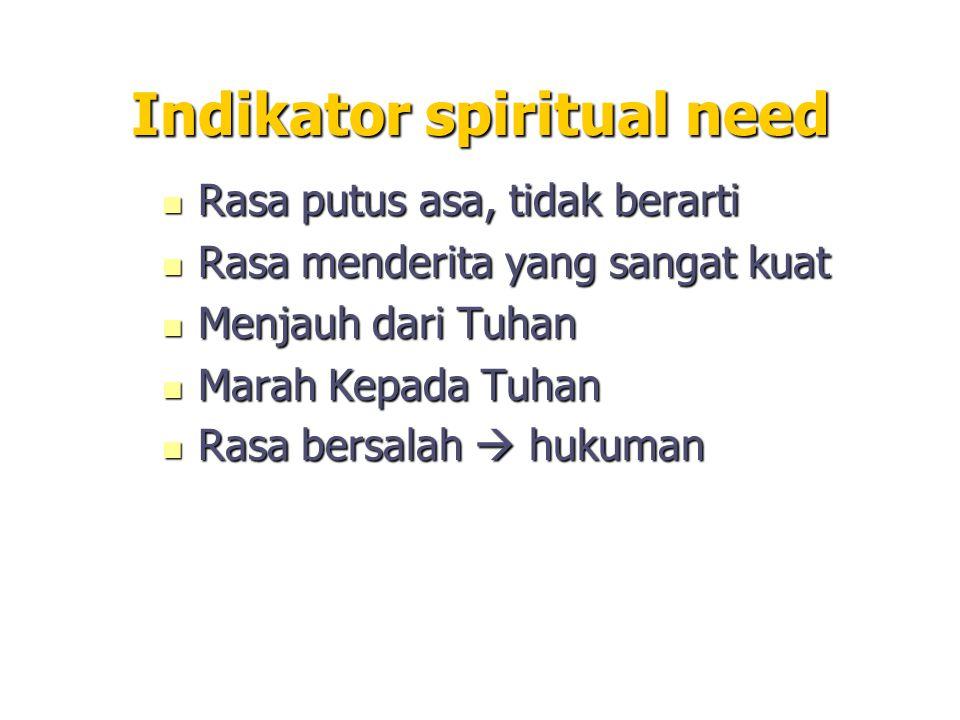 Indikator spiritual need