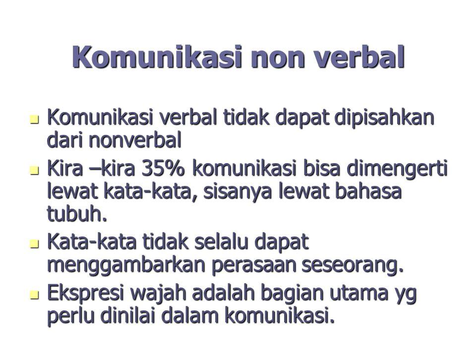 Komunikasi non verbal Komunikasi verbal tidak dapat dipisahkan dari nonverbal.
