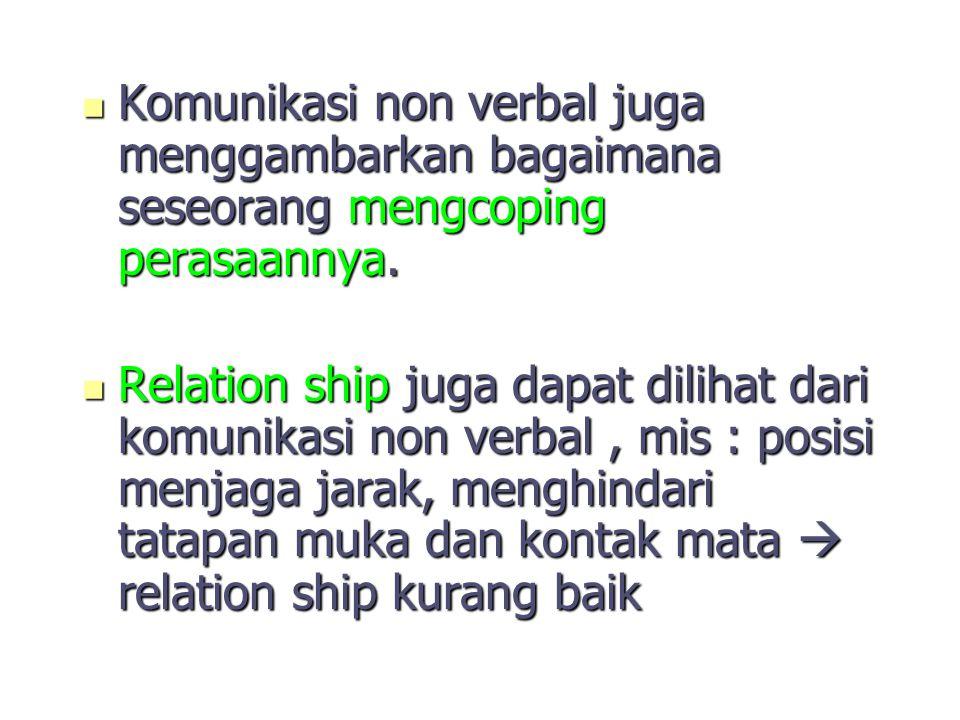 Komunikasi non verbal juga menggambarkan bagaimana seseorang mengcoping perasaannya.