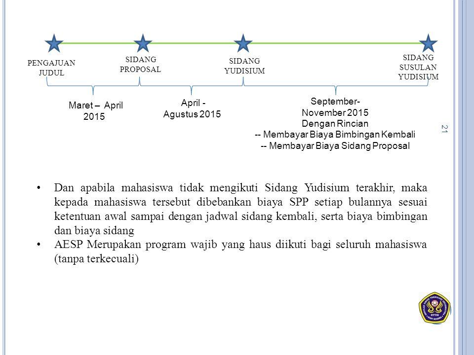 SIDANG PROPOSAL SIDANG SUSULAN YUDISIUM. PENGAJUAN JUDUL. SIDANG YUDISIUM. Maret – April 2015. April - Agustus 2015.