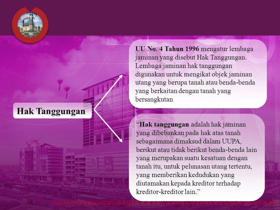 UU No. 4 Tahun 1996 mengatur lembaga jaminan yang disebut Hak Tanggungan. Lembaga jaminan hak tanggungan digunakan untuk mengikat objek jaminan utang yang berupa tanah atau benda-benda yang berkaitan dengan tanah yang bersangkutan