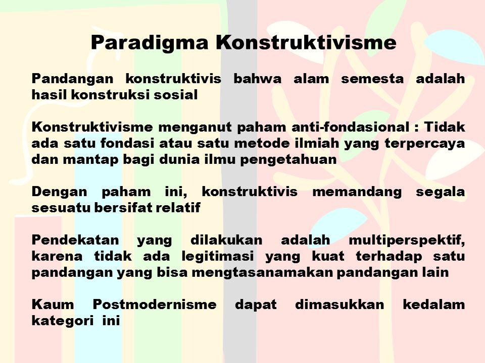 Paradigma Konstruktivisme
