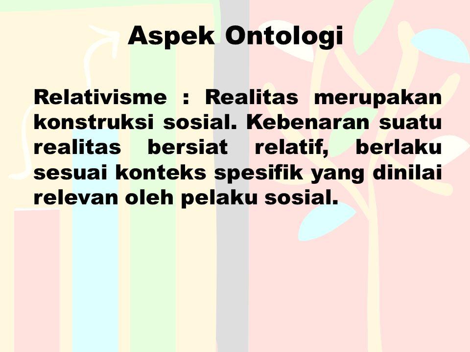 Aspek Ontologi