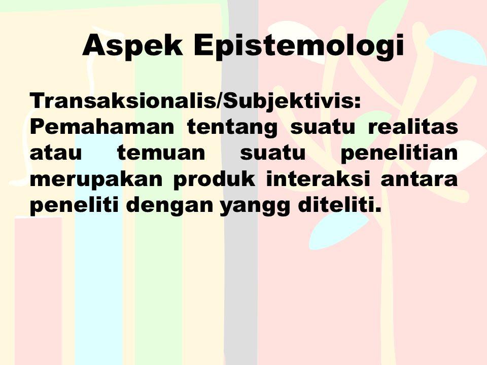 Aspek Epistemologi