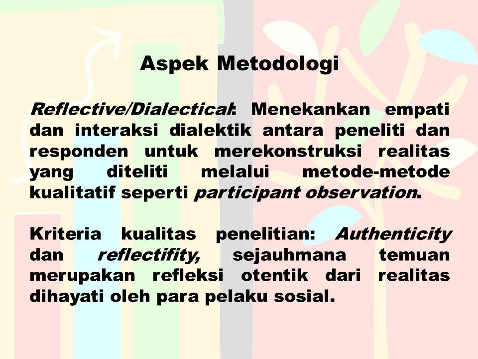 Aspek Metodologi