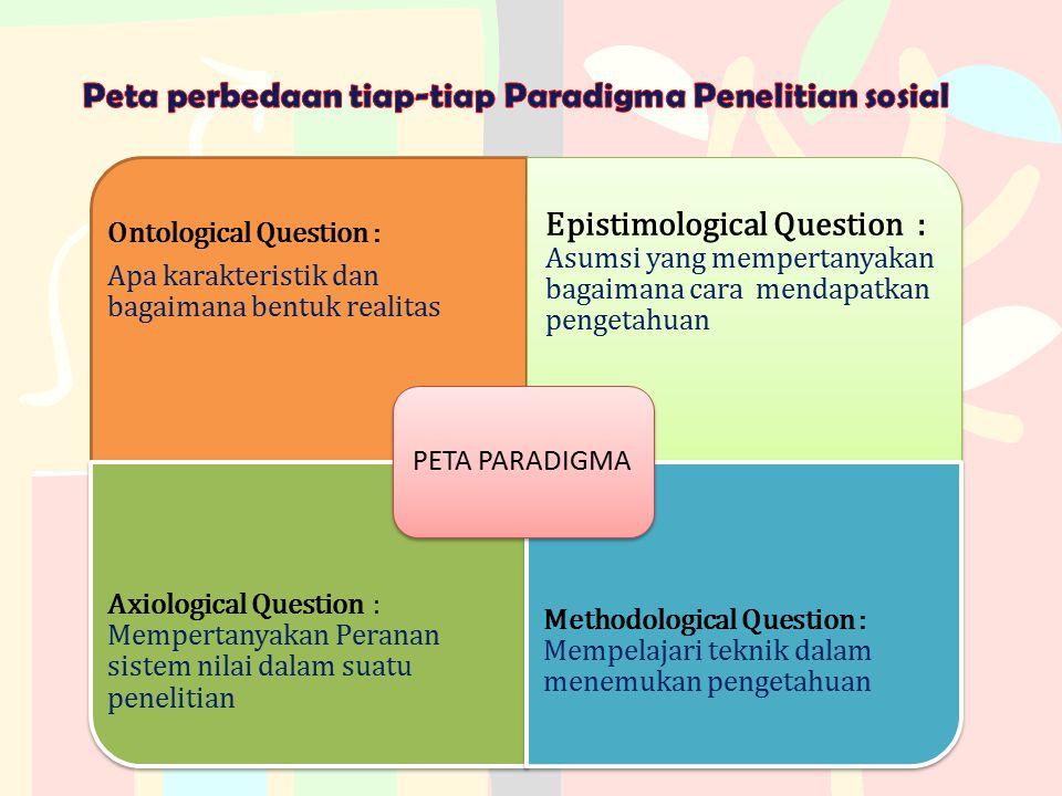 Peta perbedaan tiap-tiap Paradigma Penelitian sosial