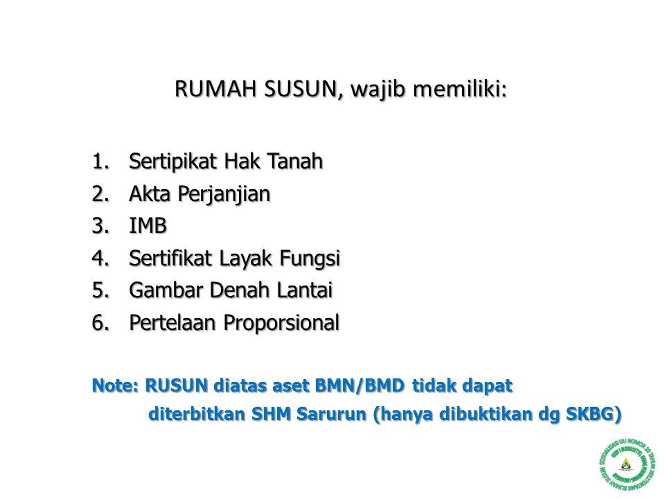 RUMAH SUSUN, wajib memiliki: