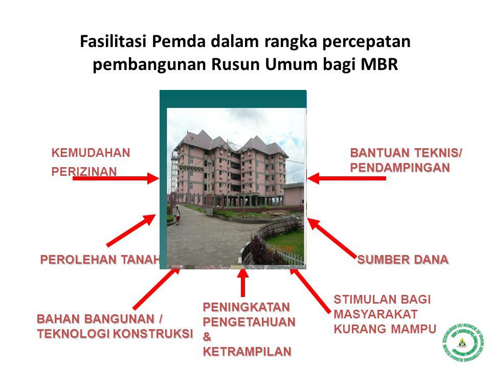 Fasilitasi Pemda dalam rangka percepatan pembangunan Rusun Umum bagi MBR