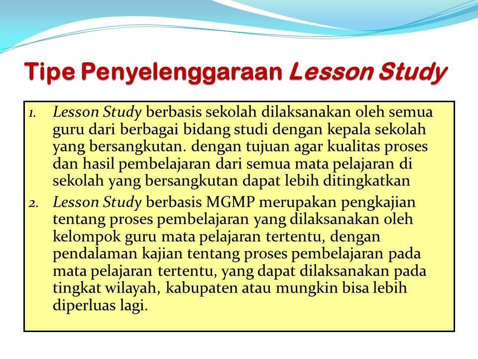 Tipe Penyelenggaraan Lesson Study
