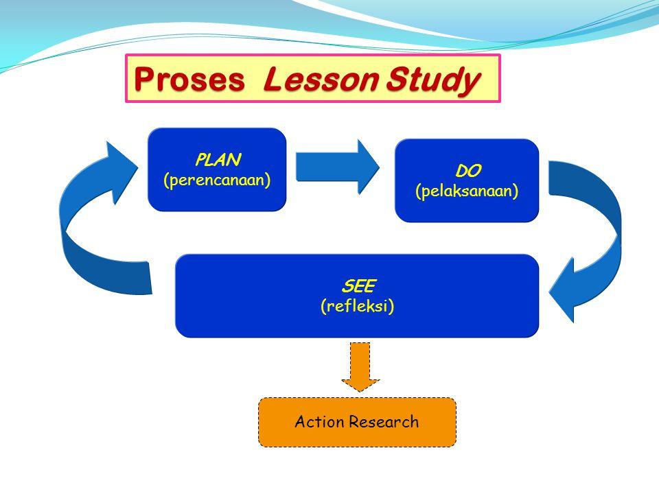 Proses Lesson Study PLAN (perencanaan) DO (pelaksanaan) SEE (refleksi)