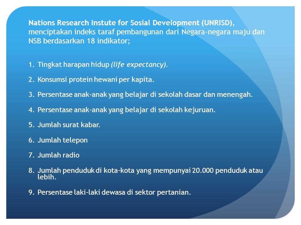 Nations Research Instute for Sosial Development (UNRISD), menciptakan indeks taraf pembangunan dari Negara-negara maju dan NSB berdasarkan 18 indikator;