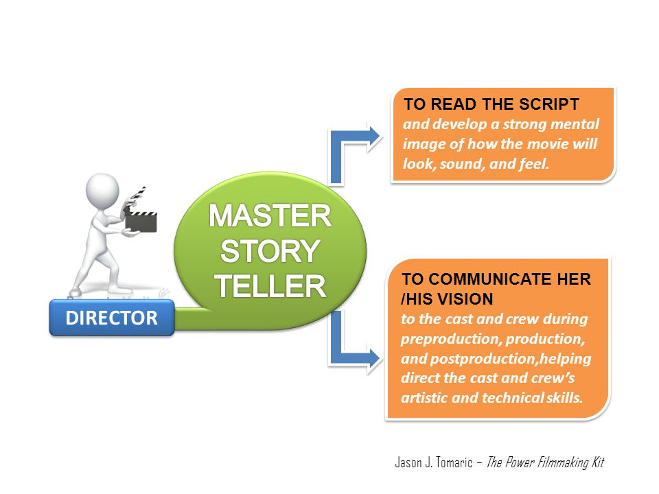 MASTER STORY TELLER DIRECTOR TO READ THE SCRIPT