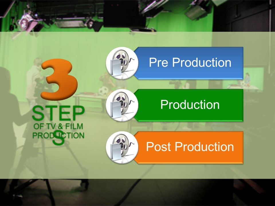 3 STEPS OF TV & FILM PRODUCTION Pre Production Production