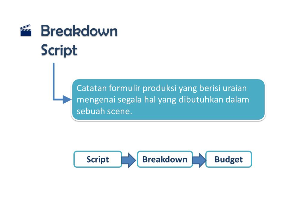 Breakdown Script Catatan formulir produksi yang berisi uraian mengenai segala hal yang dibutuhkan dalam sebuah scene.