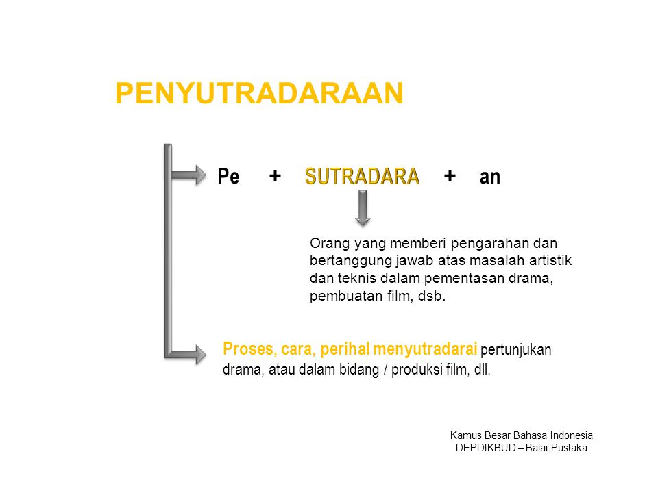 Kamus Besar Bahasa Indonesia DEPDIKBUD – Balai Pustaka