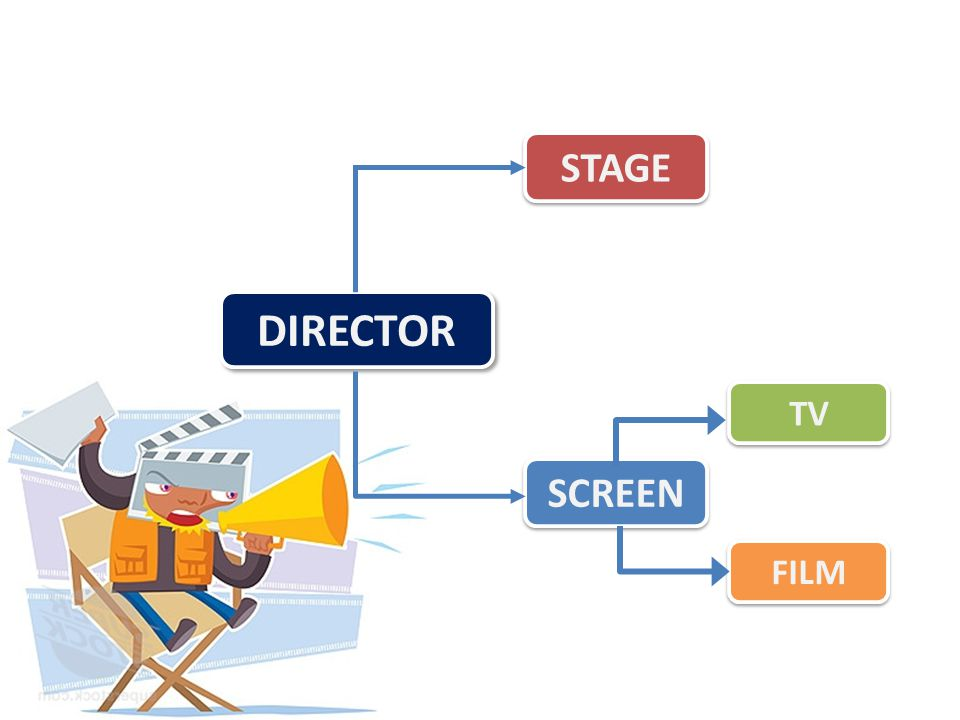STAGE DIRECTOR TV SCREEN FILM