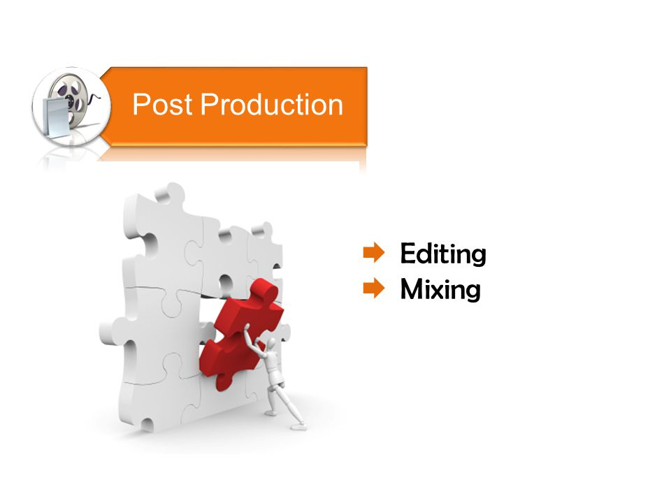 Post Production Editing Mixing