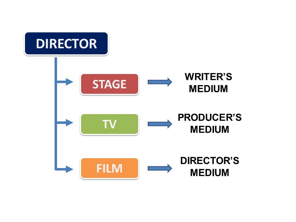 DIRECTOR STAGE TV FILM WRITER'S MEDIUM PRODUCER'S MEDIUM