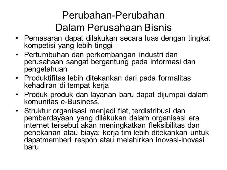 Perubahan-Perubahan Dalam Perusahaan Bisnis