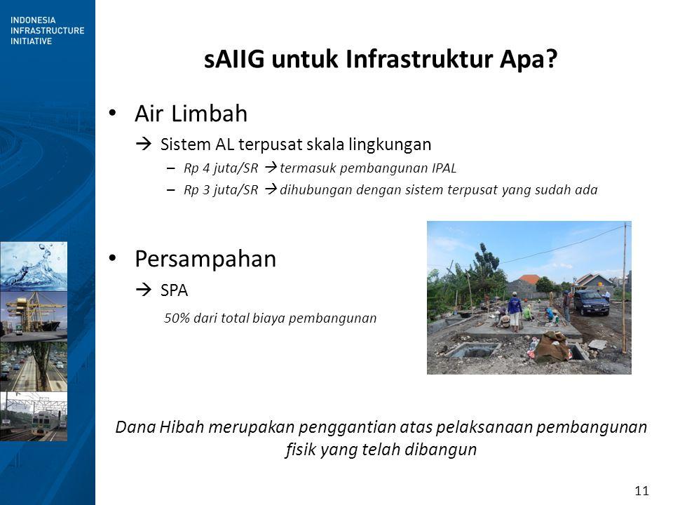 sAIIG untuk Infrastruktur Apa