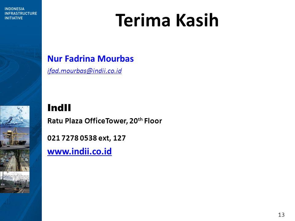 Terima Kasih Nur Fadrina Mourbas IndII www.indii.co.id