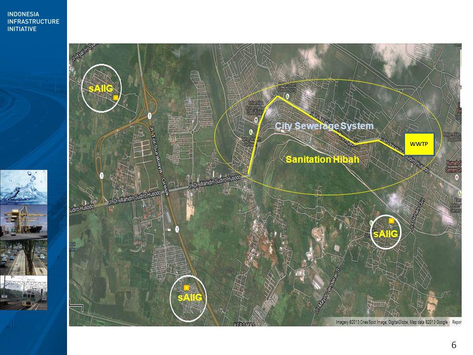 sAIIG City Sewerage System WWTP Sanitation Hibah sAIIG sAIIG