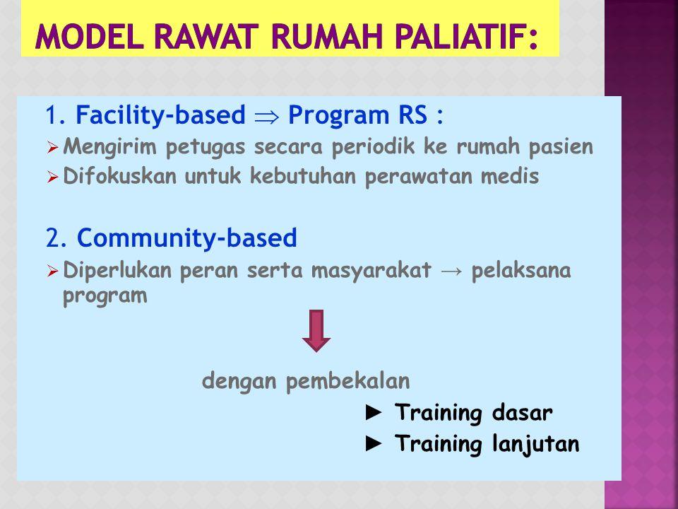 Model rawat rumah paliatif: