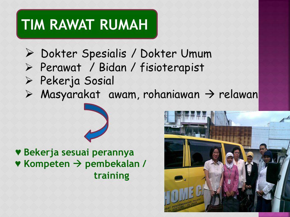 TIM RAWAT RUMAH Dokter Spesialis / Dokter Umum