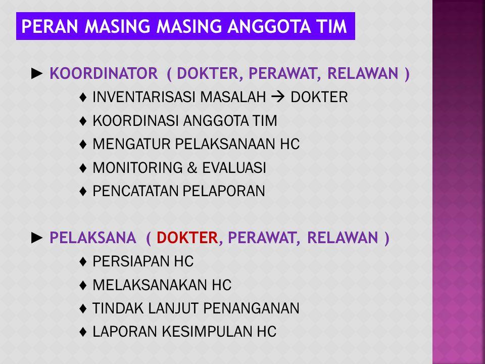 PERAN MASING MASING ANGGOTA TIM