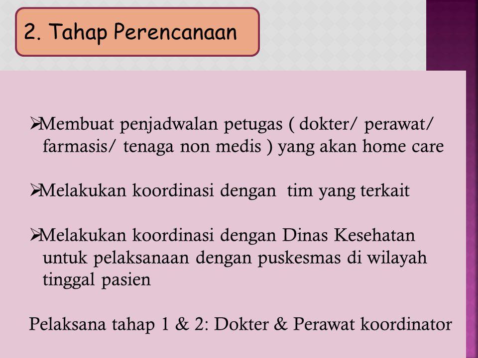 2. Tahap Perencanaan Membuat penjadwalan petugas ( dokter/ perawat/