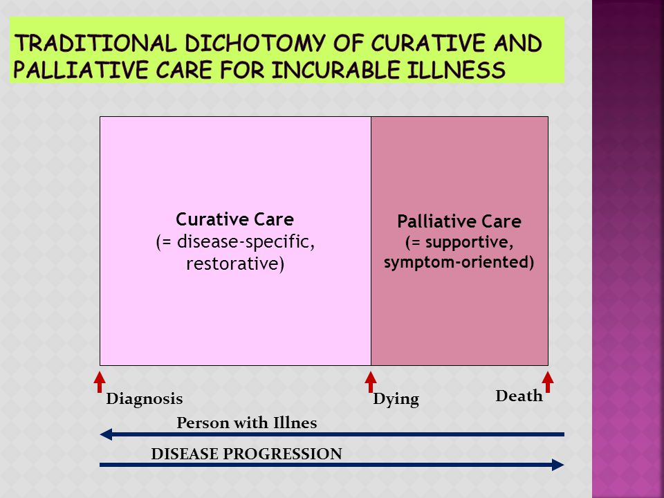 Traditional dichotomy of curative and palliative care for incurable illness