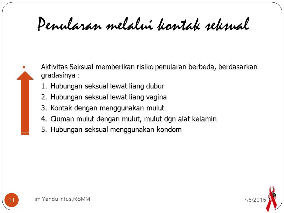 Penularan melalui kontak seksual