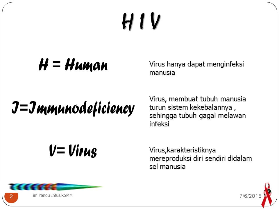 H I V H = Human I=Immunodeficiency V= Virus