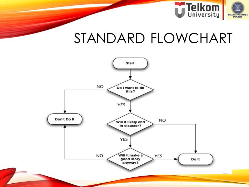 Standard Flowchart
