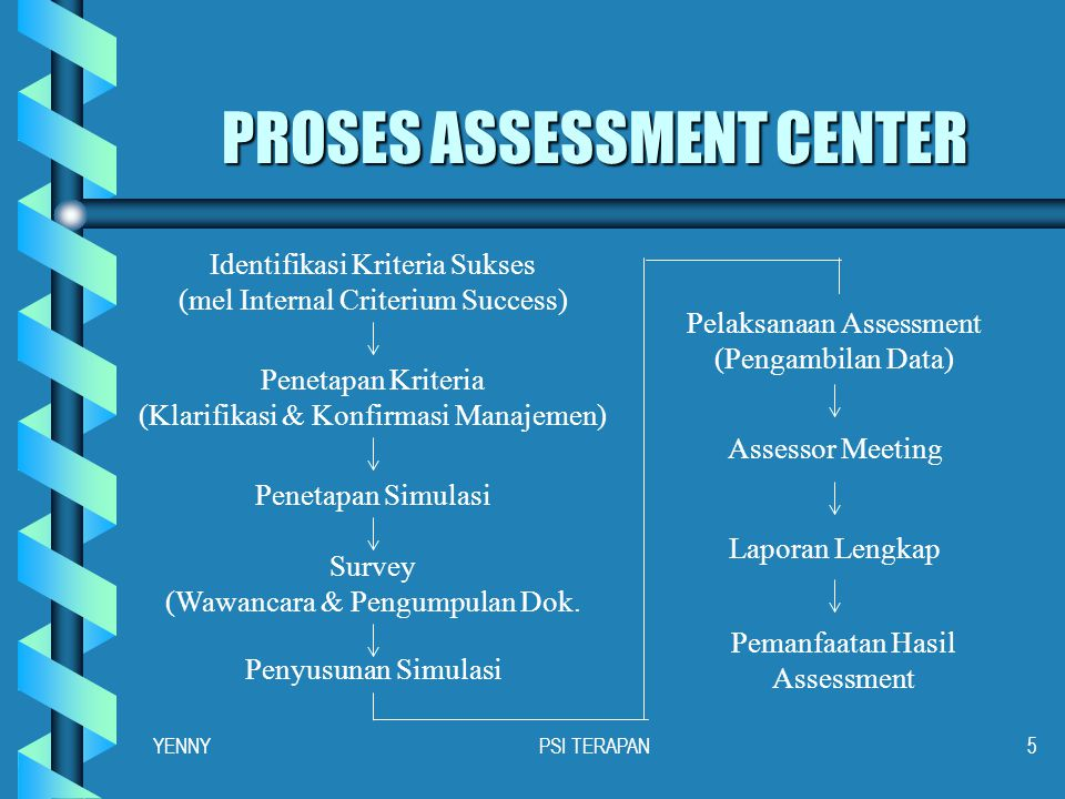 PROSES ASSESSMENT CENTER