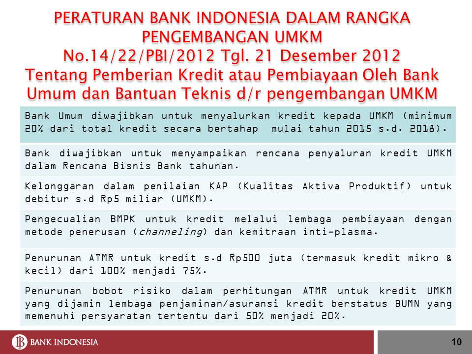 PERATURAN BANK INDONESIA DALAM RANGKA PENGEMBANGAN UMKM