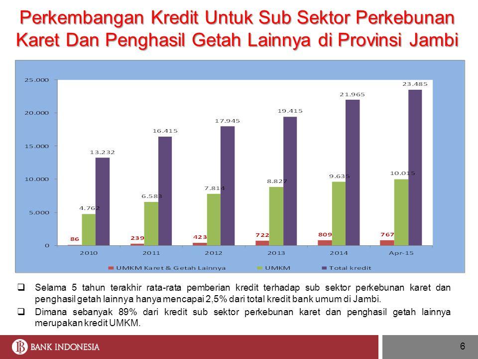 Perkembangan Kredit Untuk Sub Sektor Perkebunan Karet Dan Penghasil Getah Lainnya di Provinsi Jambi