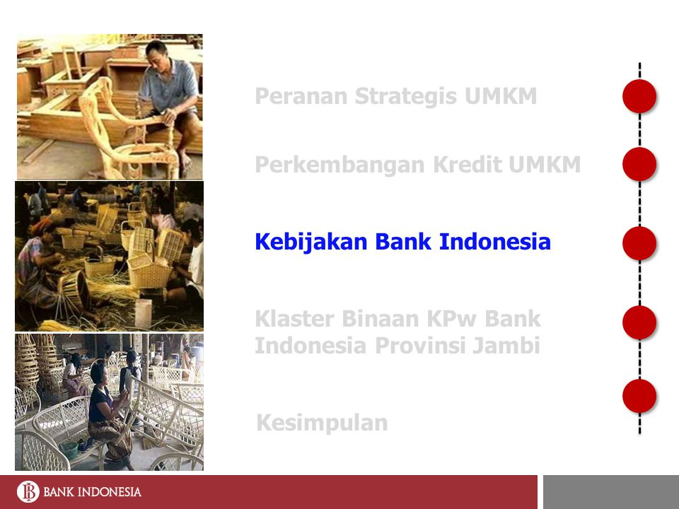 OUTLINE Peranan Strategis UMKM Perkembangan Kredit UMKM