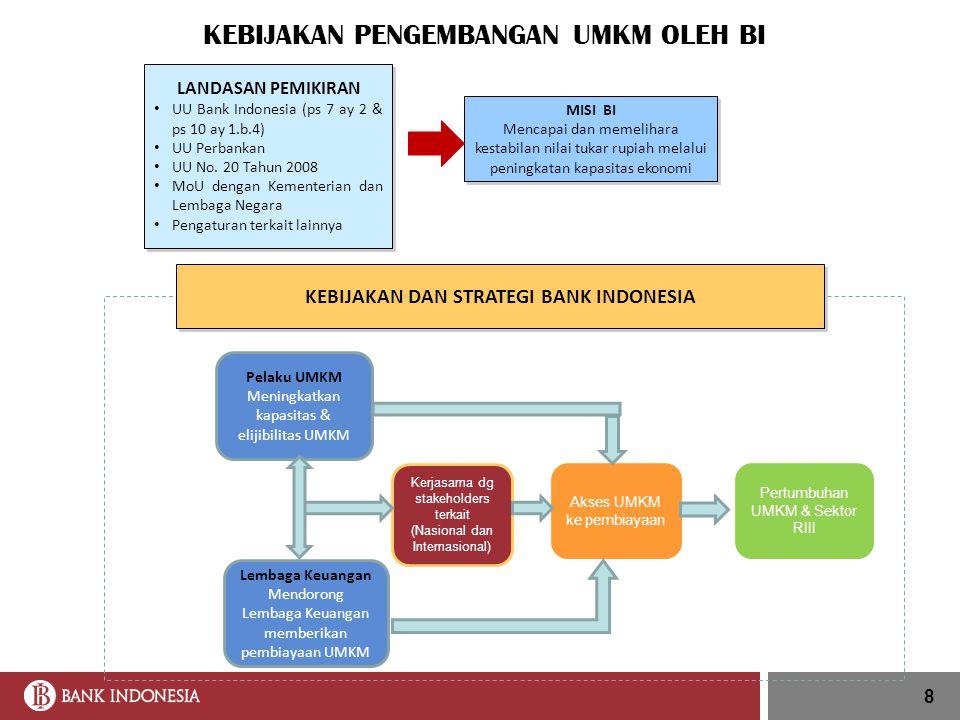 KEBIJAKAN DAN STRATEGI BANK INDONESIA