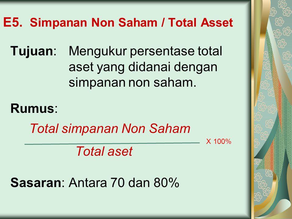 E5. Simpanan Non Saham / Total Asset