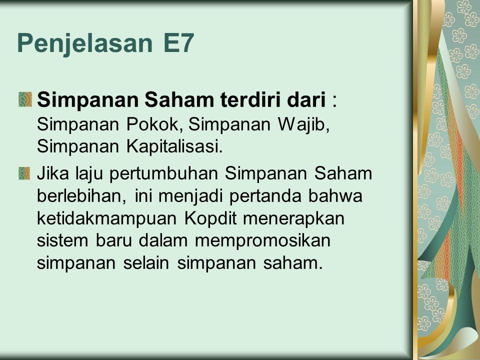Penjelasan E7 Simpanan Saham terdiri dari : Simpanan Pokok, Simpanan Wajib, Simpanan Kapitalisasi.
