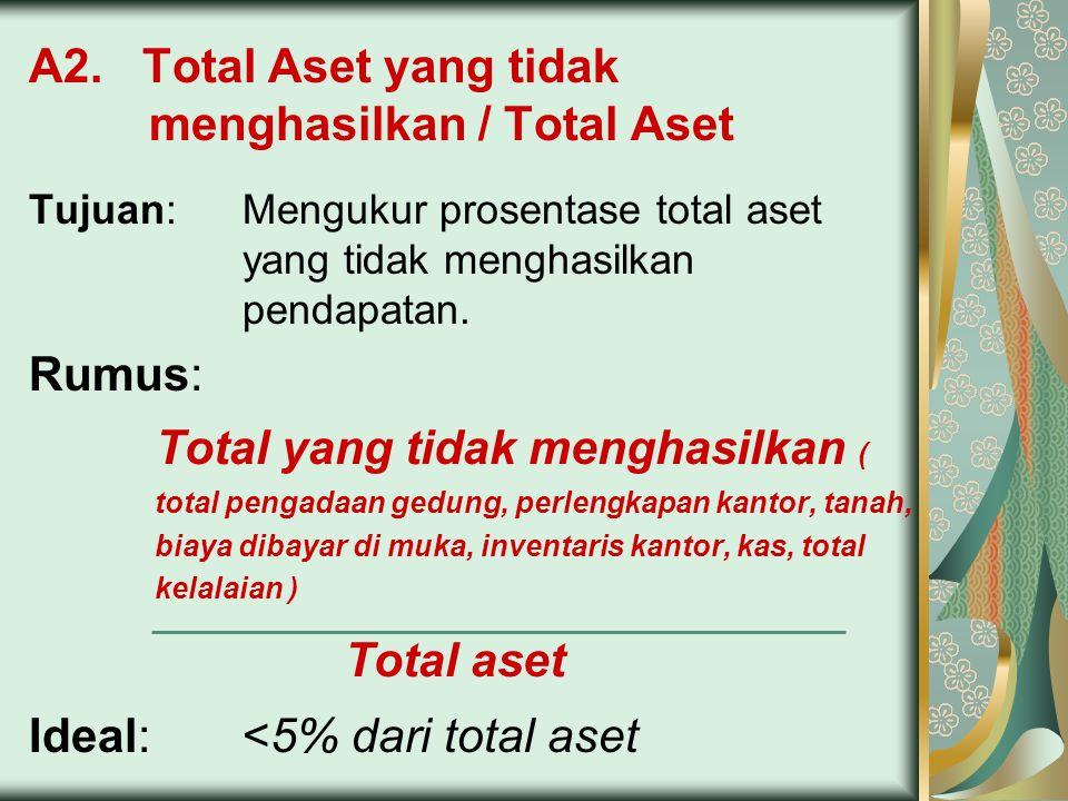 A2. Total Aset yang tidak menghasilkan / Total Aset