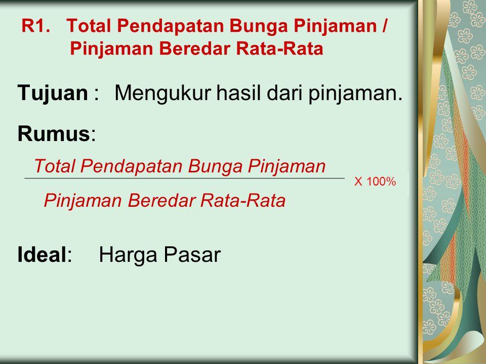 R1. Total Pendapatan Bunga Pinjaman / Pinjaman Beredar Rata-Rata